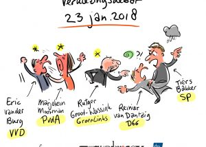 Verkiezingsdebat KHN en Amsterdam City in Cartoons